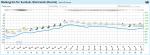 Кильдин погода – погода в Западном Кильдине сегодня ― прогноз погоды на сегодня, Кольский район, Мурманская область, Россия