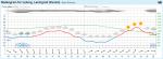 Прогноз погоды в барышево ленобласти – погода в Барышево на две недели — прогноз погоды на 14 дней, Выборгский район, Ленинградская область, Россия.